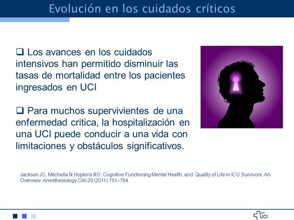 Evolución en los cuidados críticos