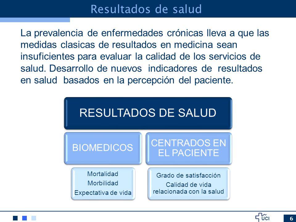 Resultados de salud RESULTADOS DE SALUD