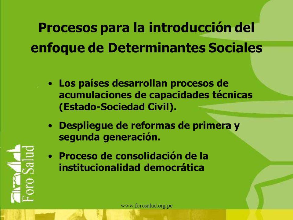 Procesos para la introducción del enfoque de Determinantes Sociales