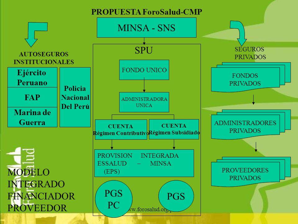 PROPUESTA ForoSalud-CMP