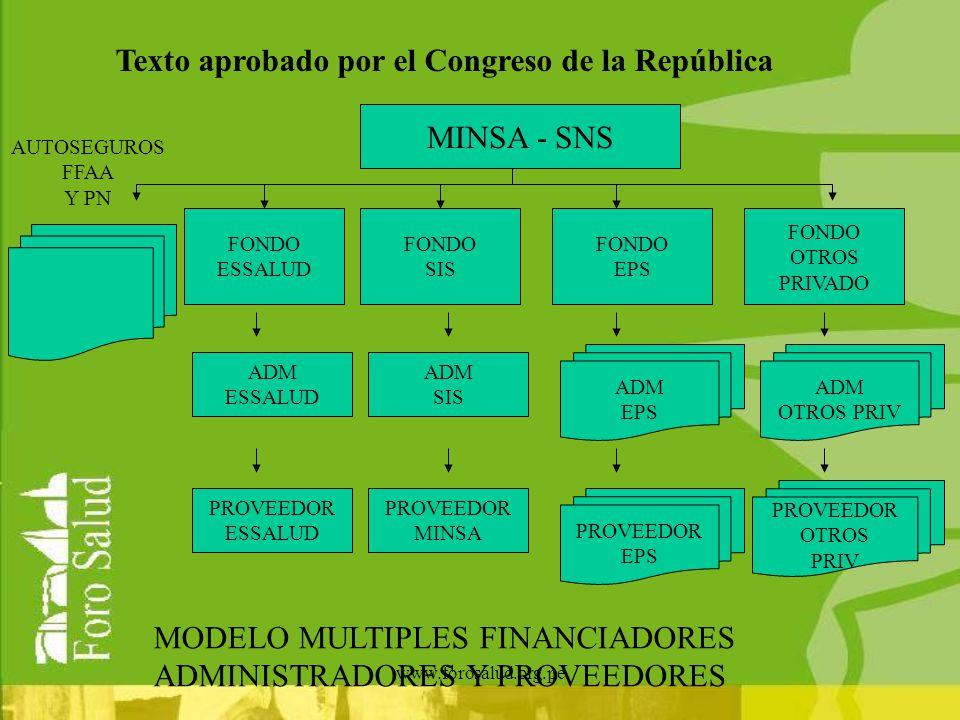 Texto aprobado por el Congreso de la República