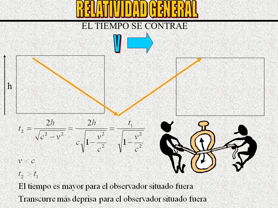 RELATIVIDAD GENERAL EL TIEMPO SE CONTRAE V h