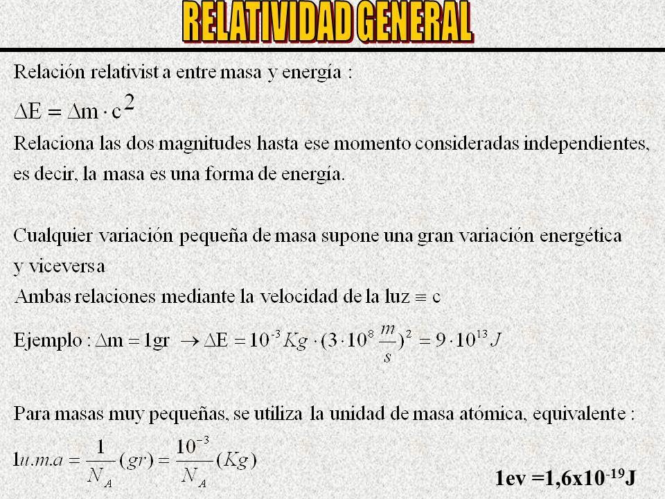 RELATIVIDAD GENERAL 1ev =1,6x10-19J