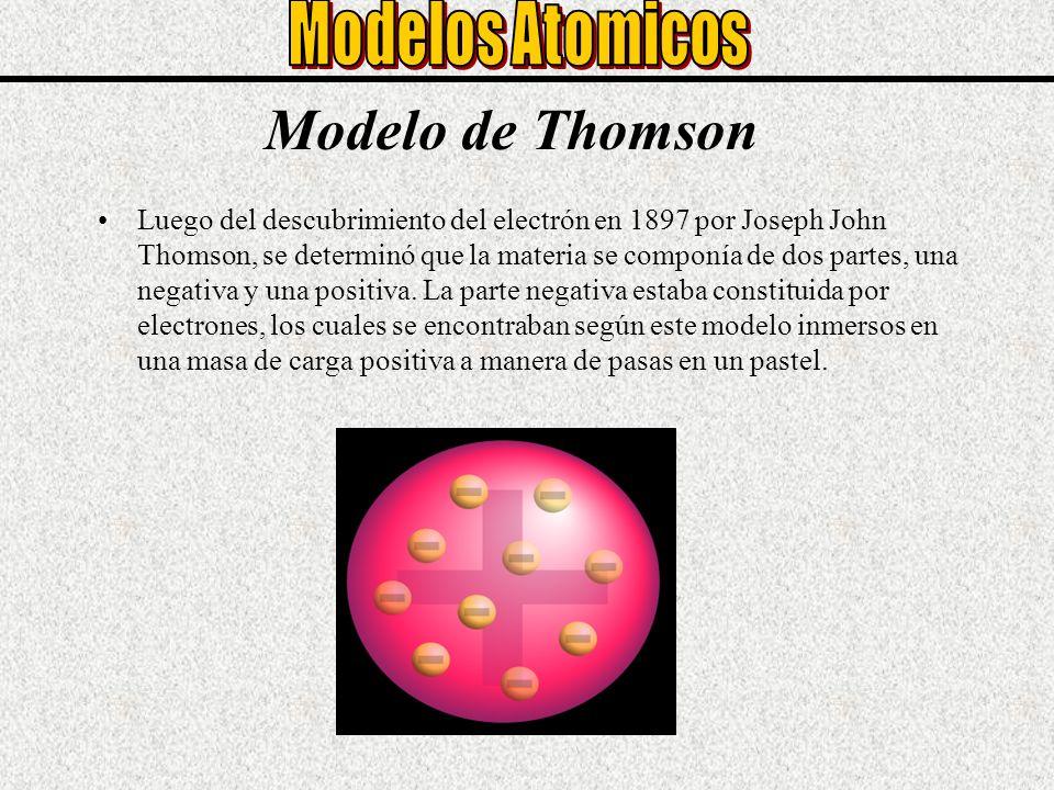Modelo de Thomson Modelos Atomicos