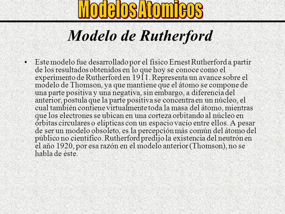 Modelo de Rutherford Modelos Atomicos