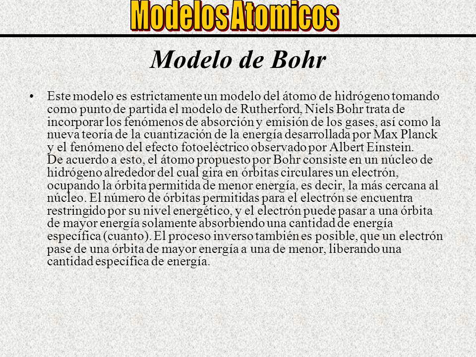 Modelo de Bohr Modelos Atomicos