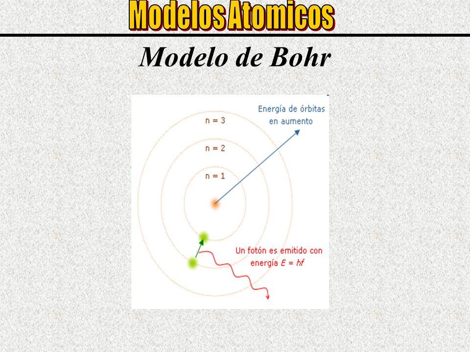 Modelos Atomicos Modelo de Bohr