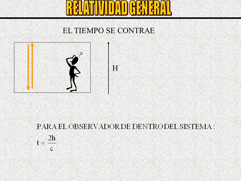 RELATIVIDAD GENERAL EL TIEMPO SE CONTRAE H