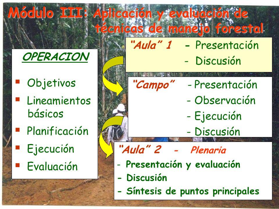 Módulo III: Aplicación y evaluación de técnicas de manejo forestal