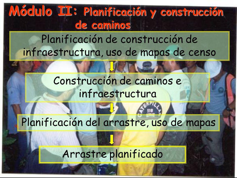 Módulo II: Planificación y construcción de caminos