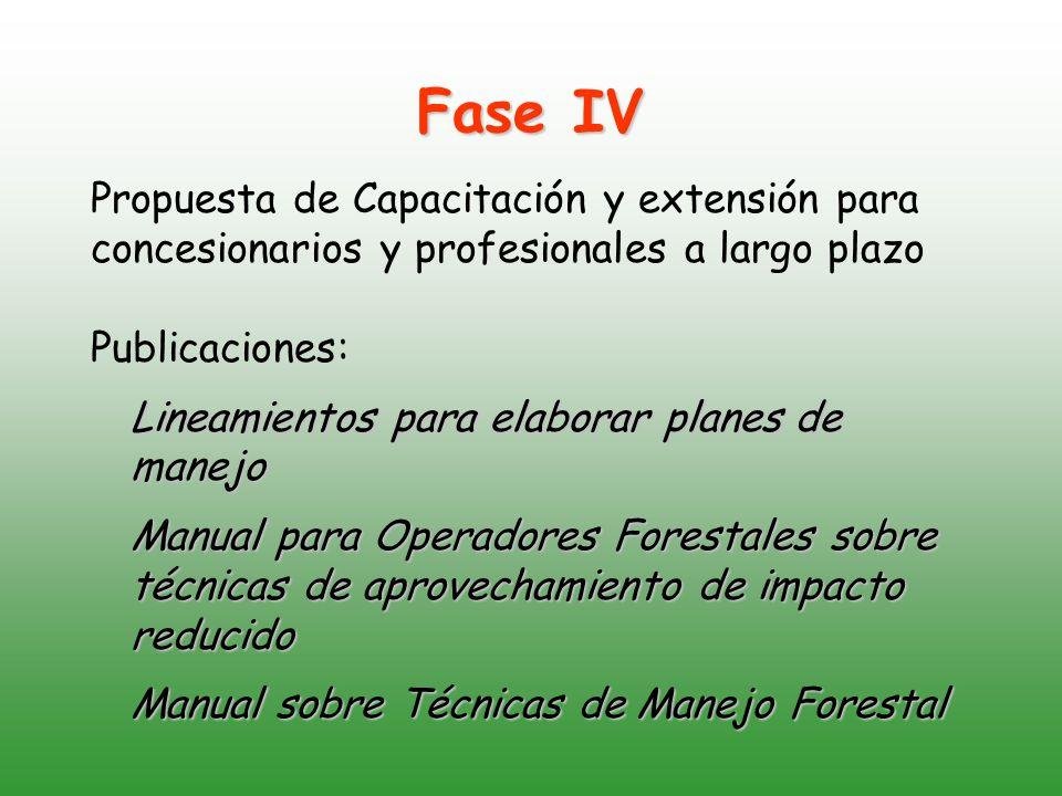 Fase IV Propuesta de Capacitación y extensión para