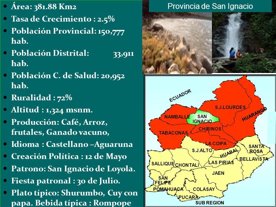 Provincia de San Ignacio