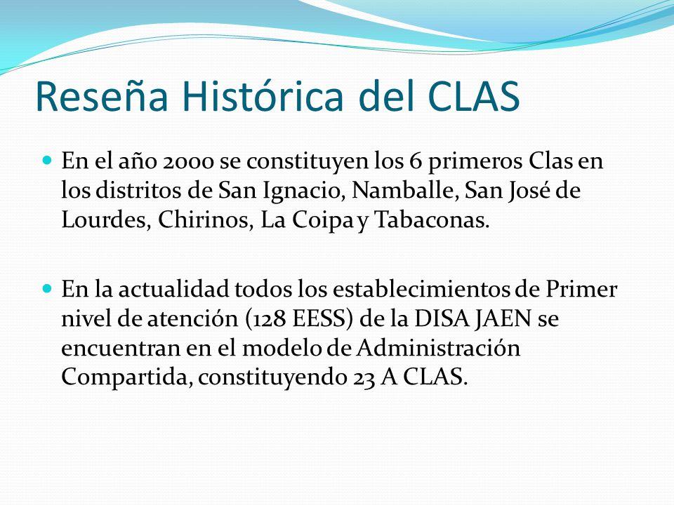 Reseña Histórica del CLAS