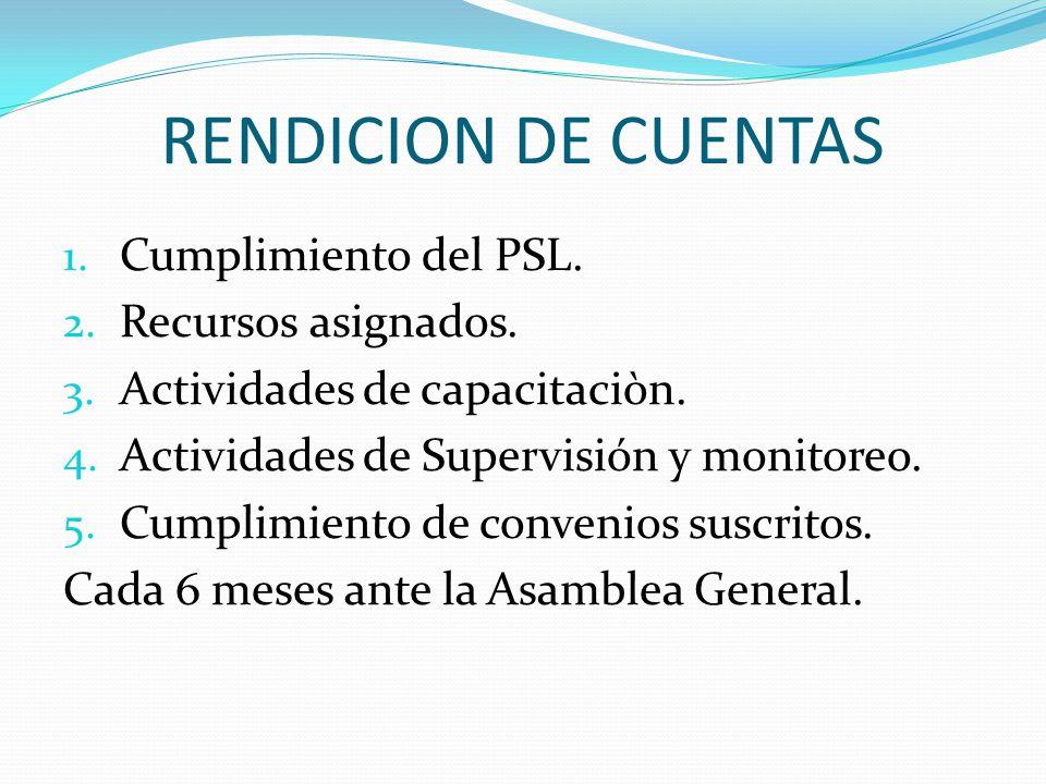 RENDICION DE CUENTAS Cumplimiento del PSL. Recursos asignados.