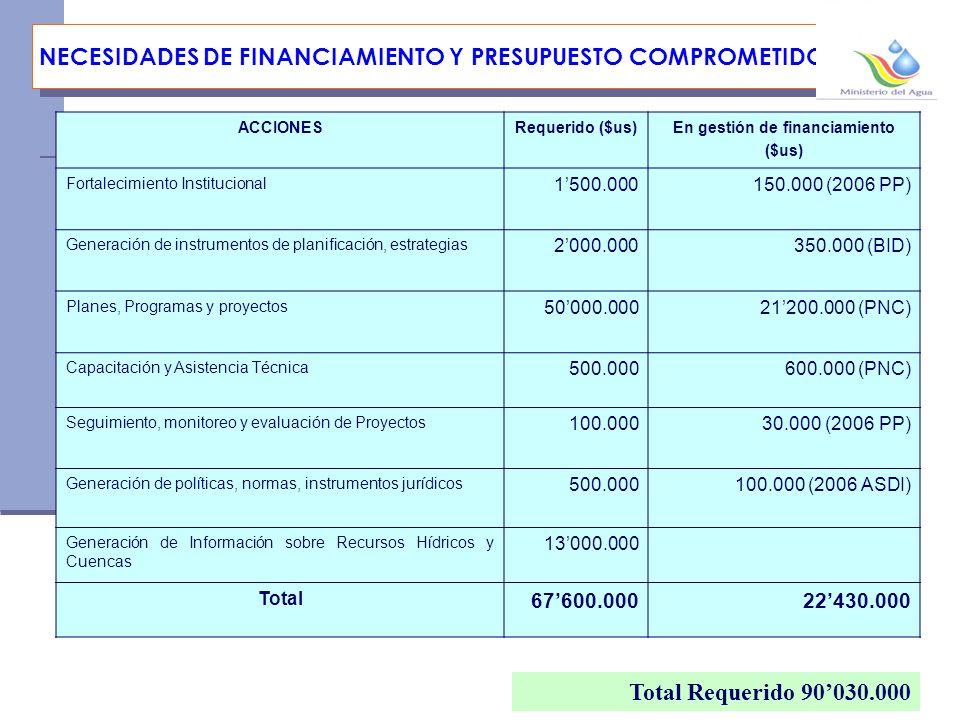 NECESIDADES DE FINANCIAMIENTO Y PRESUPUESTO COMPROMETIDO