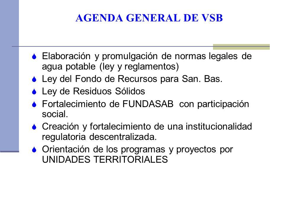 AGENDA GENERAL DE VSB Elaboración y promulgación de normas legales de agua potable (ley y reglamentos)