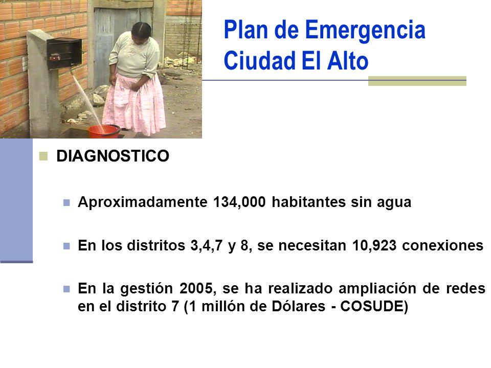 Plan de Emergencia Ciudad El Alto
