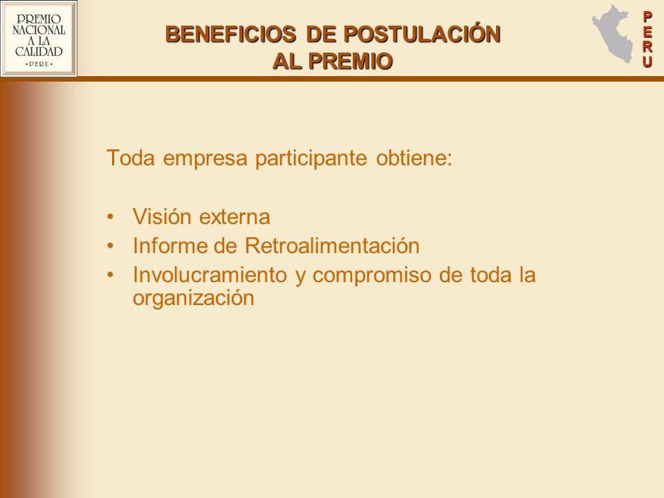 BENEFICIOS DE POSTULACIÓN AL PREMIO