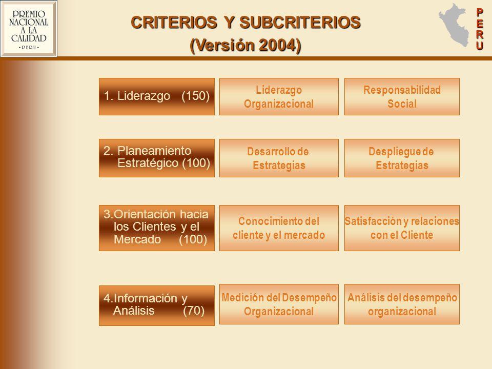 CRITERIOS Y SUBCRITERIOS (Versión 2004)