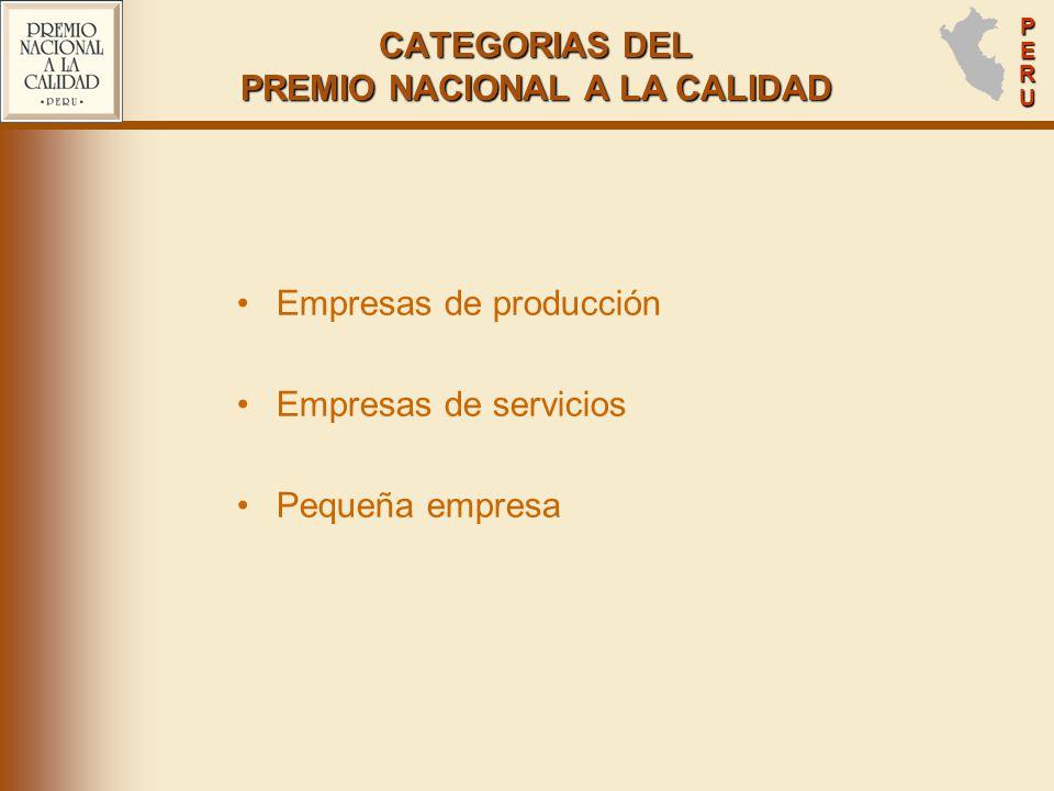 CATEGORIAS DEL PREMIO NACIONAL A LA CALIDAD