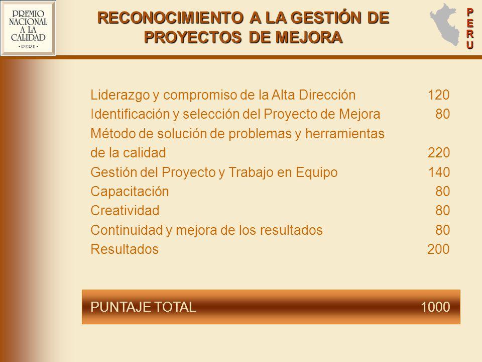 RECONOCIMIENTO A LA GESTIÓN DE PROYECTOS DE MEJORA