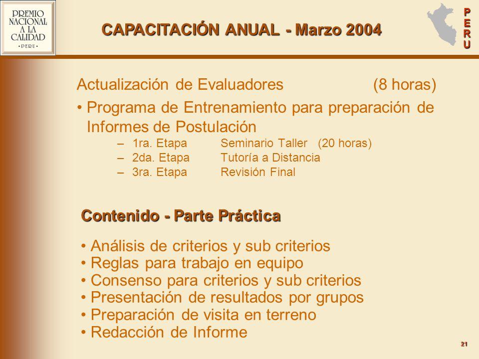 CAPACITACIÓN ANUAL - Marzo 2004