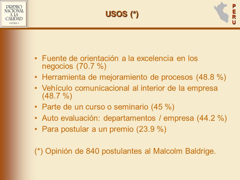 USOS (*) Fuente de orientación a la excelencia en los negocios (70.7 %) Herramienta de mejoramiento de procesos (48.8 %)