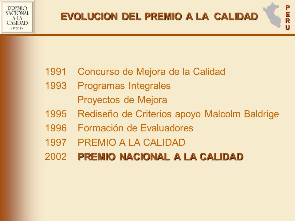 EVOLUCION DEL PREMIO A LA CALIDAD