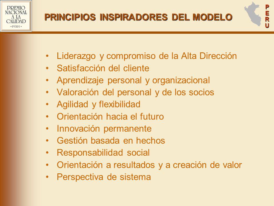 PRINCIPIOS INSPIRADORES DEL MODELO