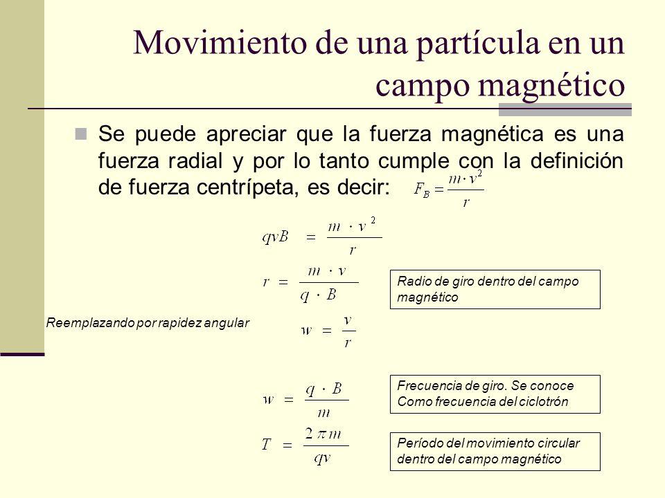 Movimiento de una partícula en un campo magnético