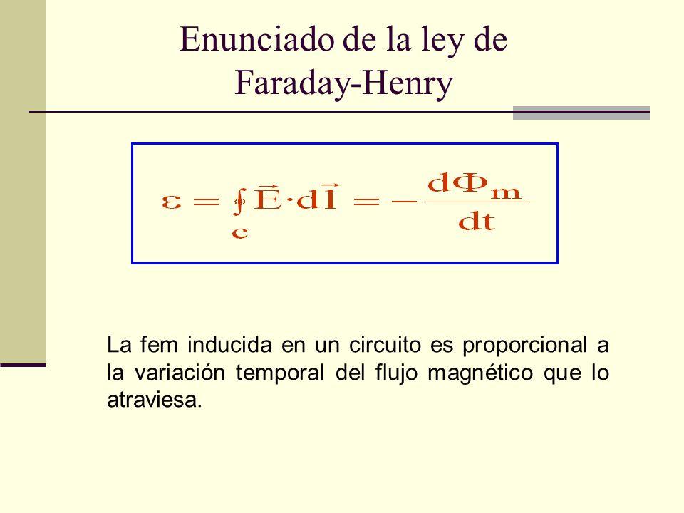 Enunciado de la ley de Faraday-Henry