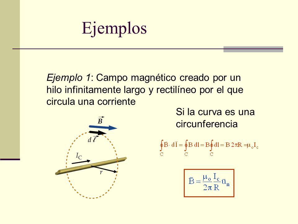 Ejemplos Ejemplo 1: Campo magnético creado por un hilo infinitamente largo y rectilíneo por el que circula una corriente.