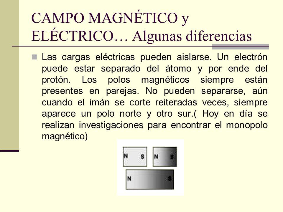 CAMPO MAGNÉTICO y ELÉCTRICO… Algunas diferencias