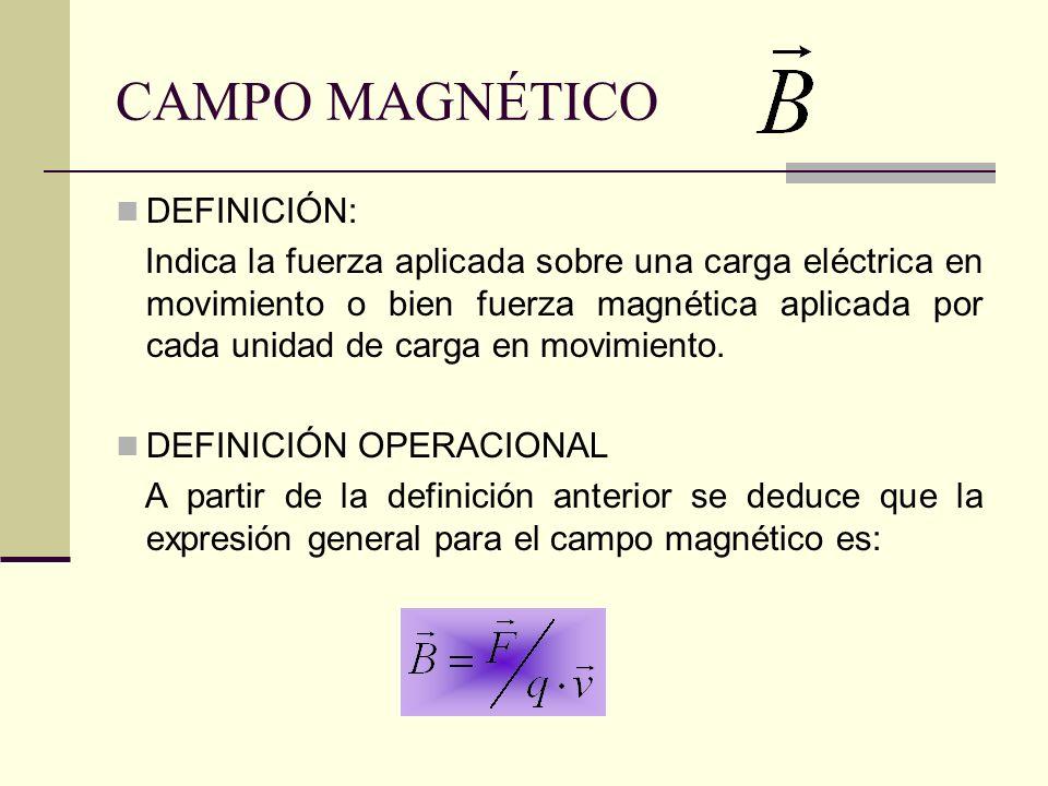 CAMPO MAGNÉTICO DEFINICIÓN: