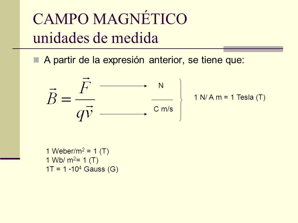 CAMPO MAGNÉTICO unidades de medida