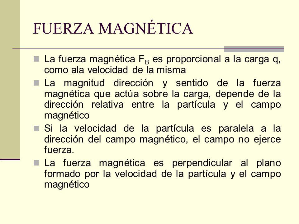 FUERZA MAGNÉTICA La fuerza magnética FB es proporcional a la carga q, como ala velocidad de la misma.