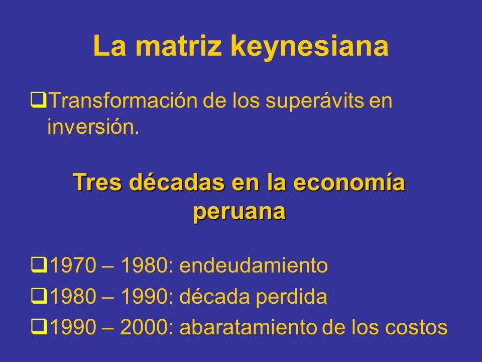 Tres décadas en la economía peruana