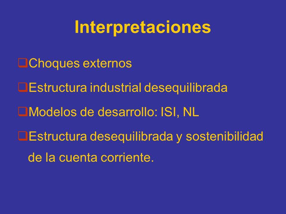 Interpretaciones Choques externos Estructura industrial desequilibrada