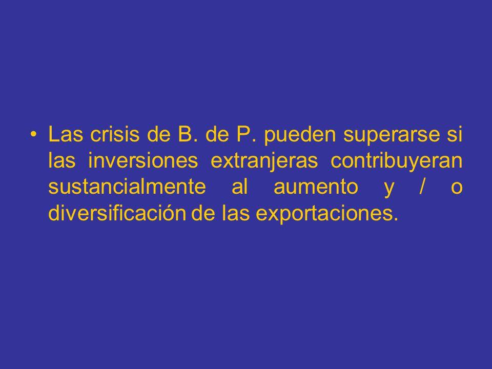 Las crisis de B. de P.
