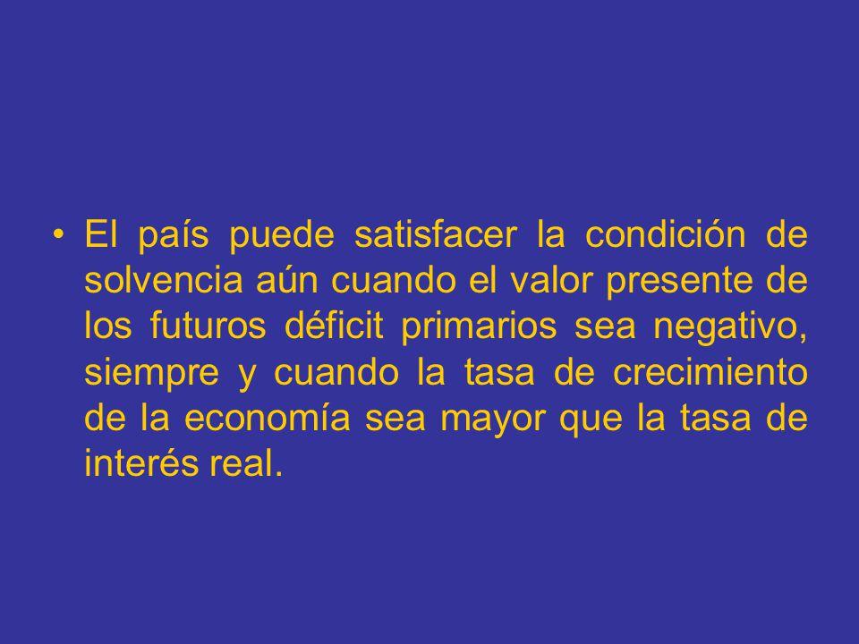 El país puede satisfacer la condición de solvencia aún cuando el valor presente de los futuros déficit primarios sea negativo, siempre y cuando la tasa de crecimiento de la economía sea mayor que la tasa de interés real.