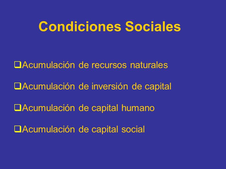 Condiciones Sociales Acumulación de recursos naturales