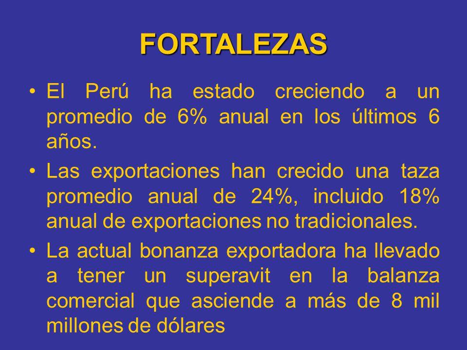 FORTALEZAS El Perú ha estado creciendo a un promedio de 6% anual en los últimos 6 años.