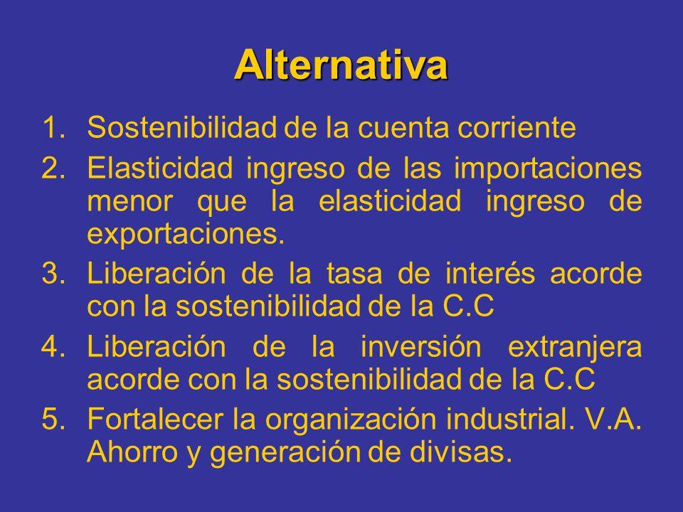 Alternativa Sostenibilidad de la cuenta corriente