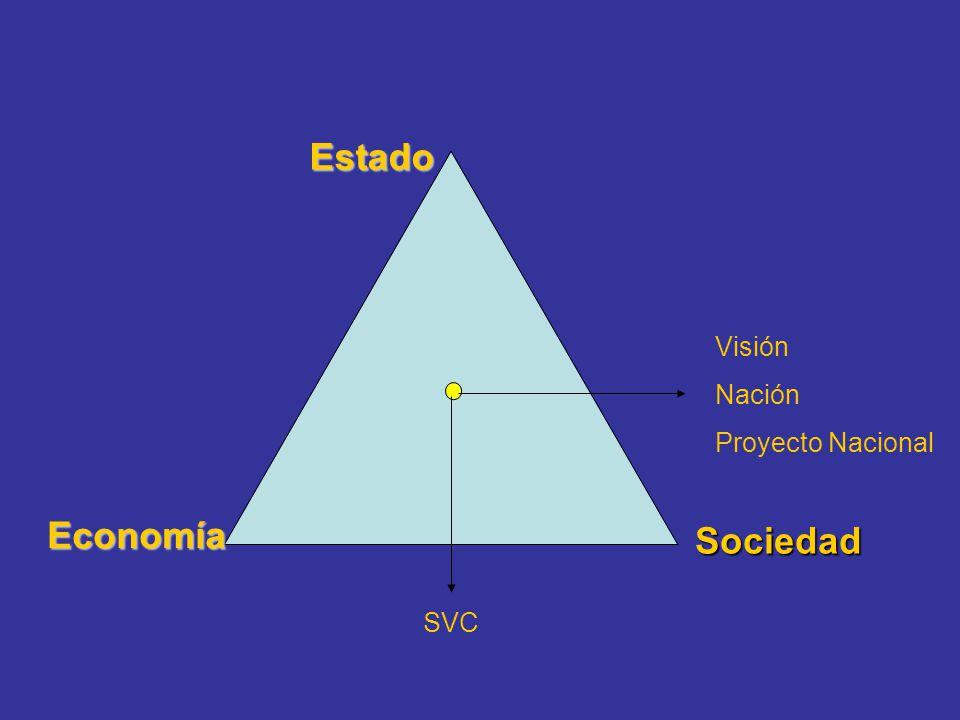 Sociedad Visión Nación Proyecto Nacional SVC