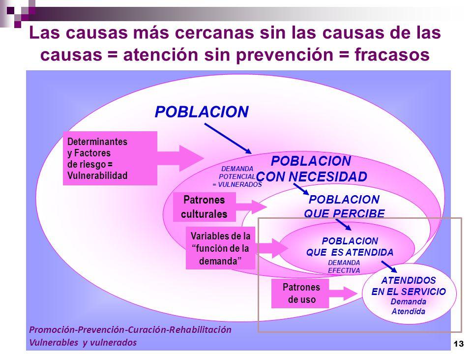 Las causas más cercanas sin las causas de las causas = atención sin prevención = fracasos