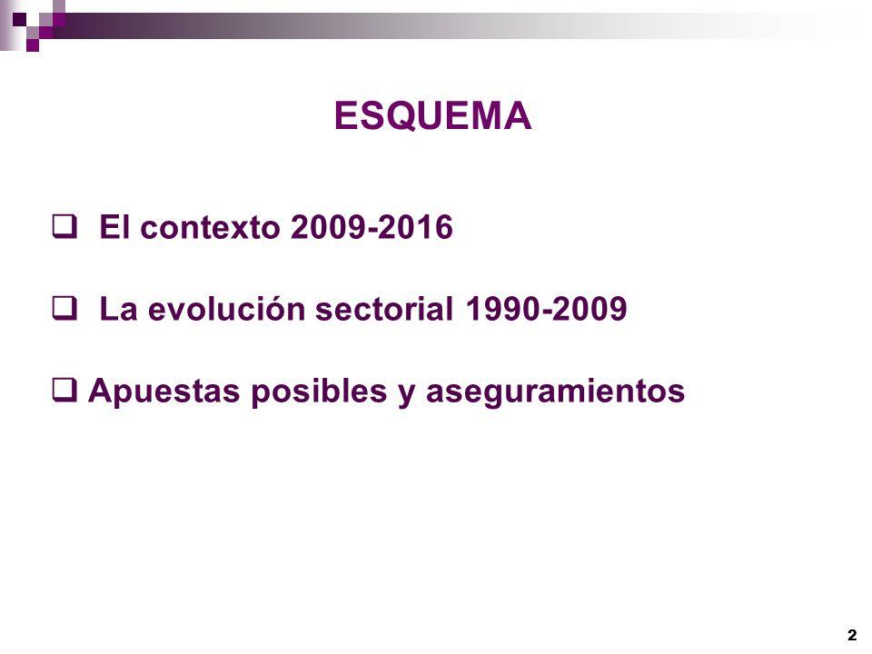 ESQUEMA El contexto 2009-2016 La evolución sectorial 1990-2009
