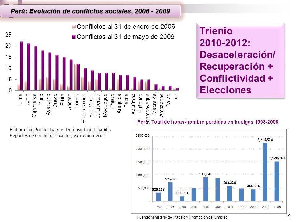 Perú: Evolución de conflictos sociales, 2006 - 2009