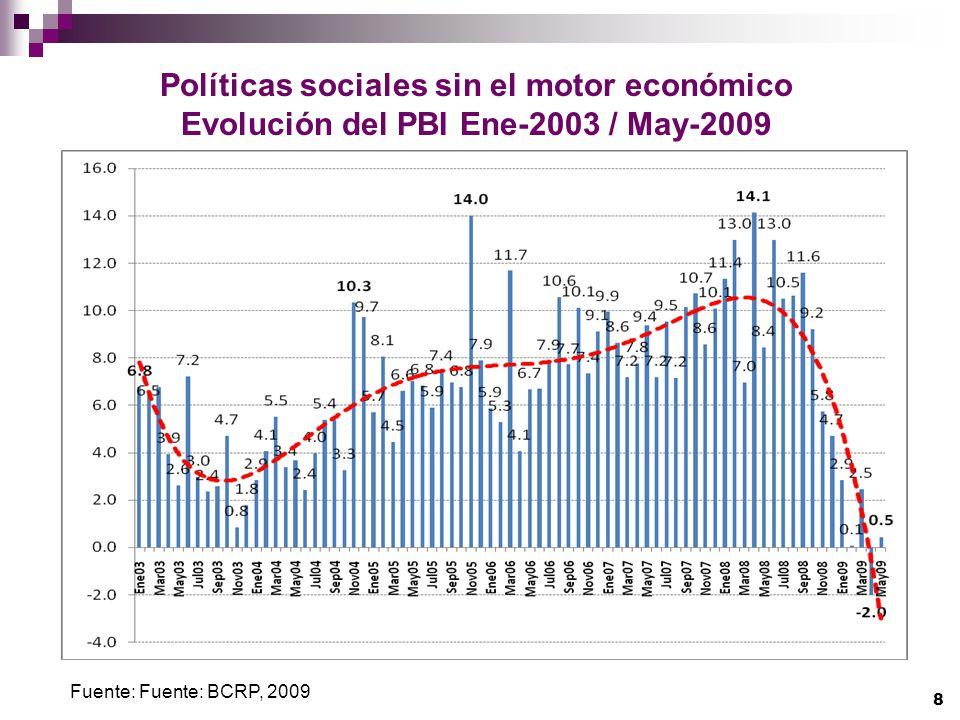 Políticas sociales sin el motor económico
