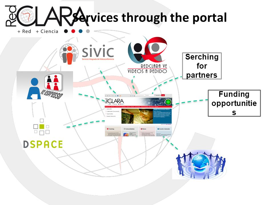 Services through the portal
