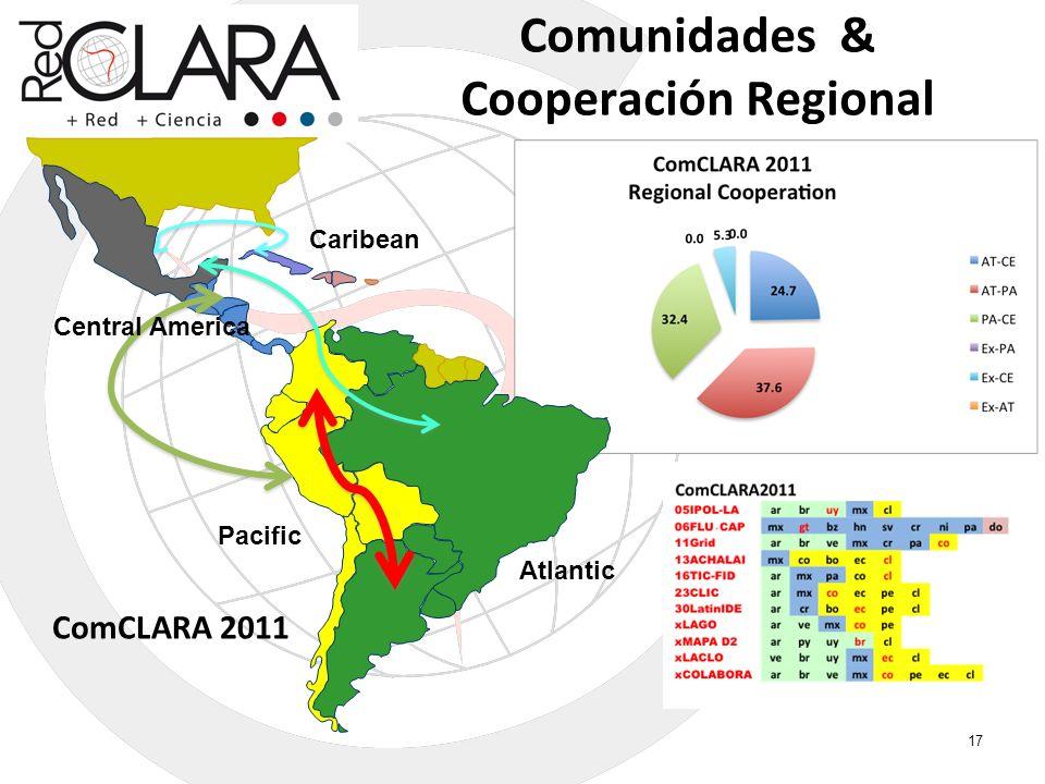 Comunidades & Cooperación Regional